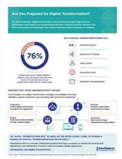 InterSystems infographic