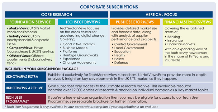 Corporate Subscriptions