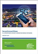 5G: Opportunities in Next Generation Mobile Networks